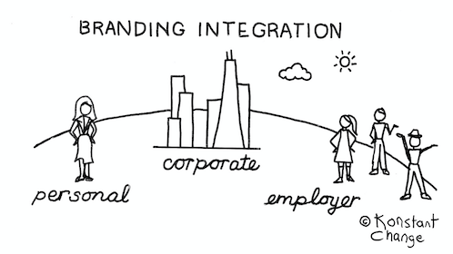 personal-brand-integration-illustration