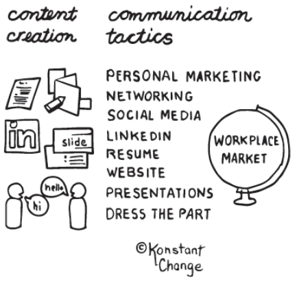 personal-brand-corporate-employer-tactics-illustration
