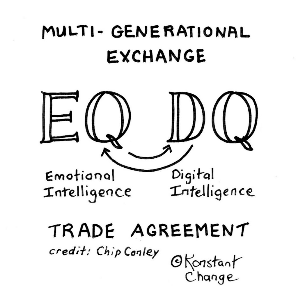 EQ-DQ-multigenerational-exchange-illustration