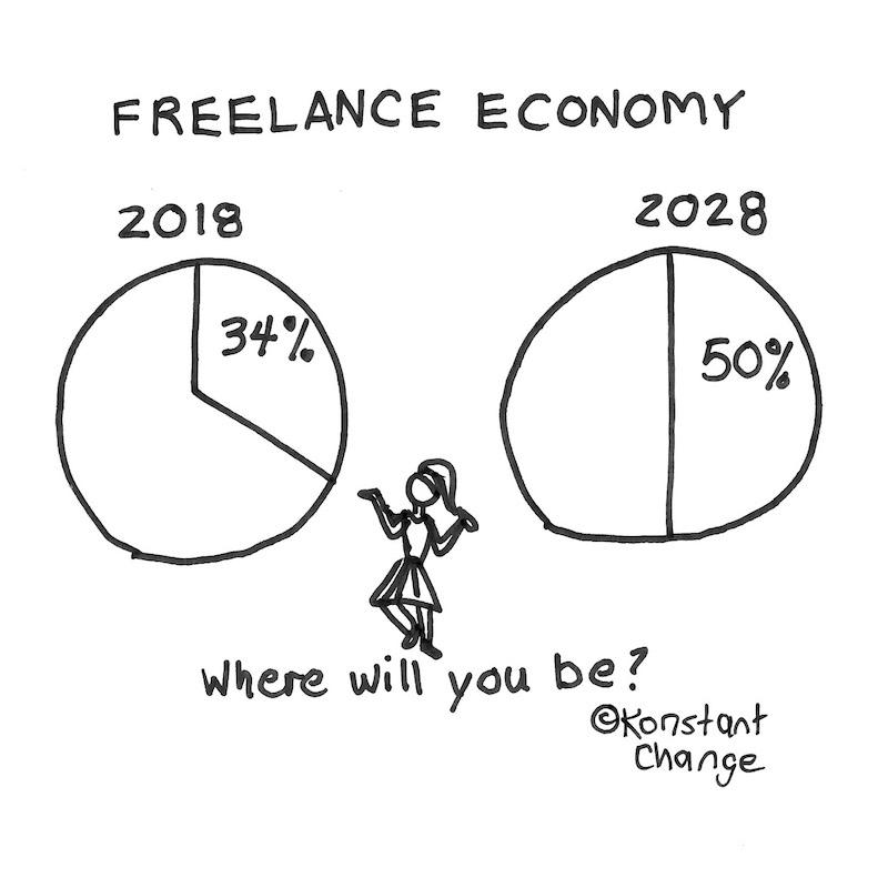 freelance-economy-statistics
