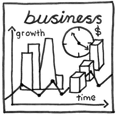 business-agility-sketch.JPG