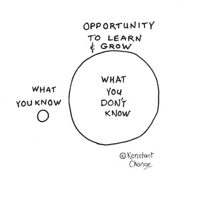 knowledge-base-compared-learning-opportunity-diagram
