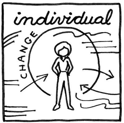individual-agility-sketch