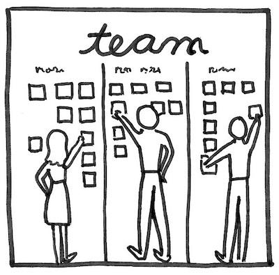 team-agility-sketch