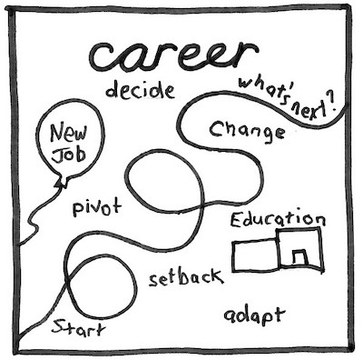 career-path-and-change-illustration-indemand-skills