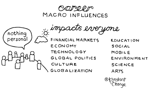 macro-trends-careers-illustration