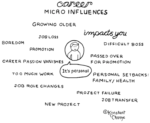 career-micro-influences-illustration