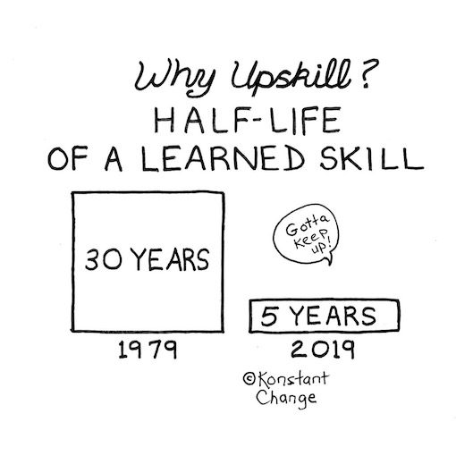 graph-upskilling-skills-require-staying-current-indemand-skills-illustration