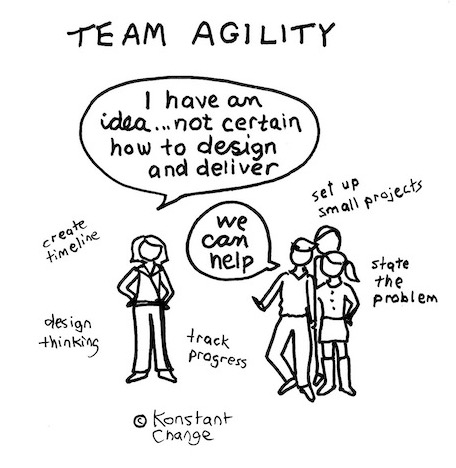 illustration-person-asking-for-help-others-offer-help-via-design-thinking-agile-methods
