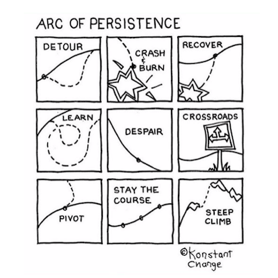 Top-10-career-advice-sketches-and-photos-Illustration-showing-graphic-path-of-persistence